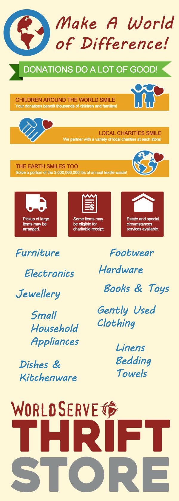 WorldServe Thrift Donation